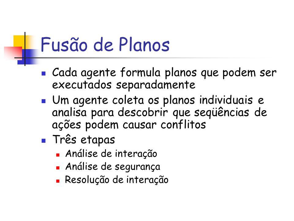 Fusão de Planos Cada agente formula planos que podem ser executados separadamente Um agente coleta os planos individuais e analisa para descobrir que