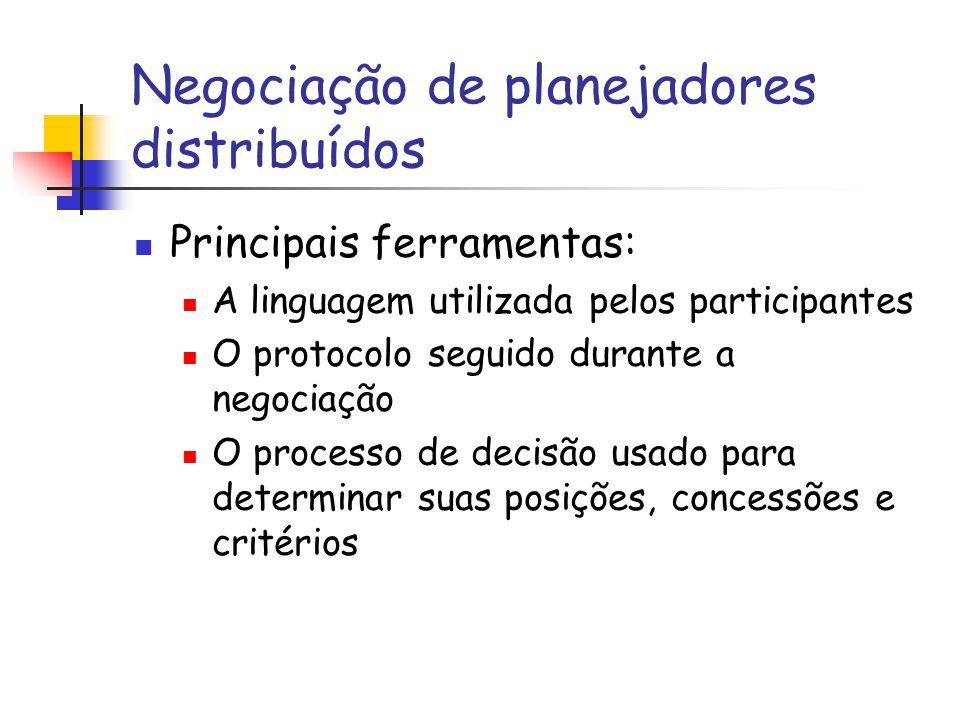 Negociação de planejadores distribuídos Principais ferramentas: A linguagem utilizada pelos participantes O protocolo seguido durante a negociação O p