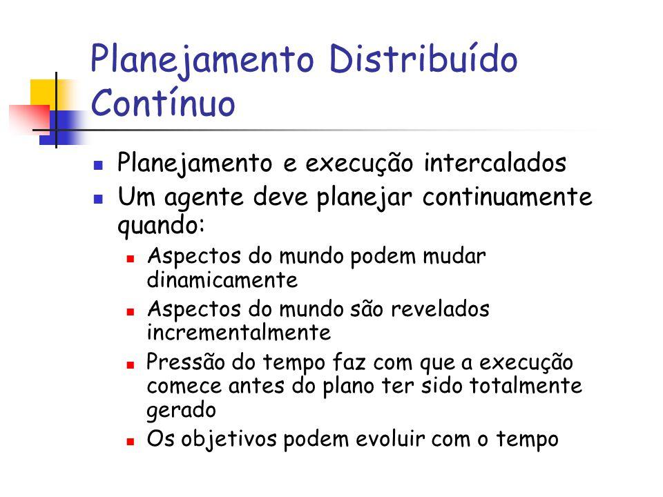 Planejamento Distribuído Contínuo Planejamento e execução intercalados Um agente deve planejar continuamente quando: Aspectos do mundo podem mudar din