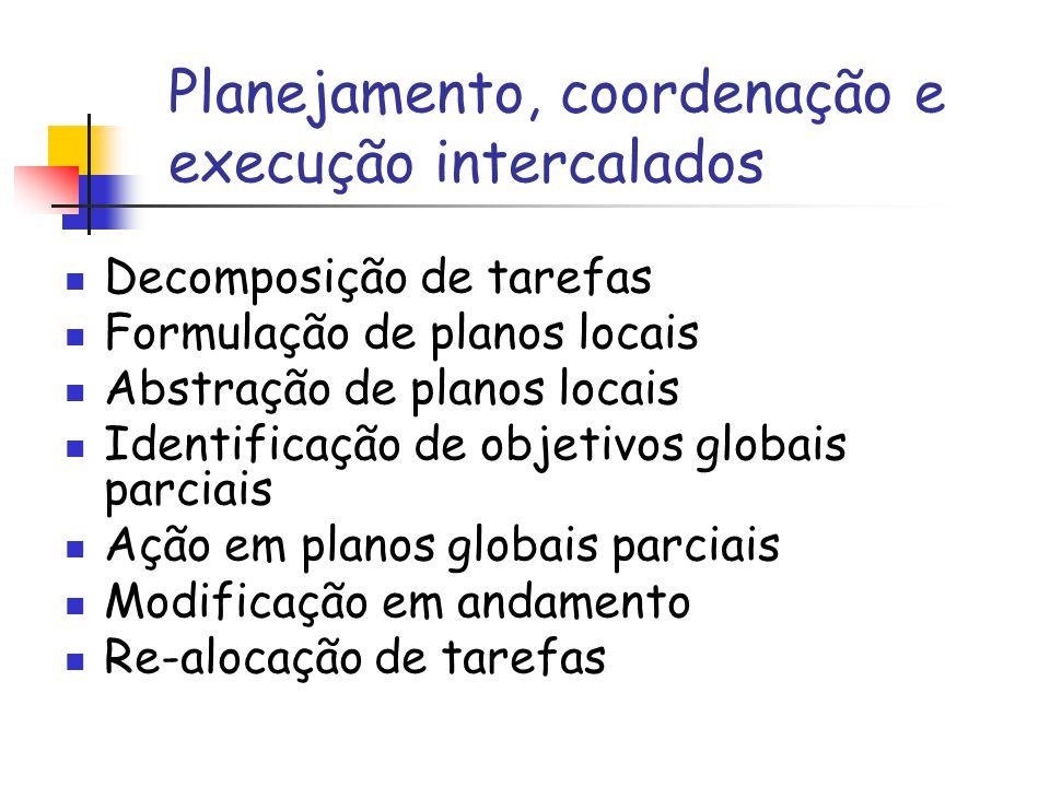 Planejamento, coordenação e execução intercalados Decomposição de tarefas Formulação de planos locais Abstração de planos locais Identificação de obje