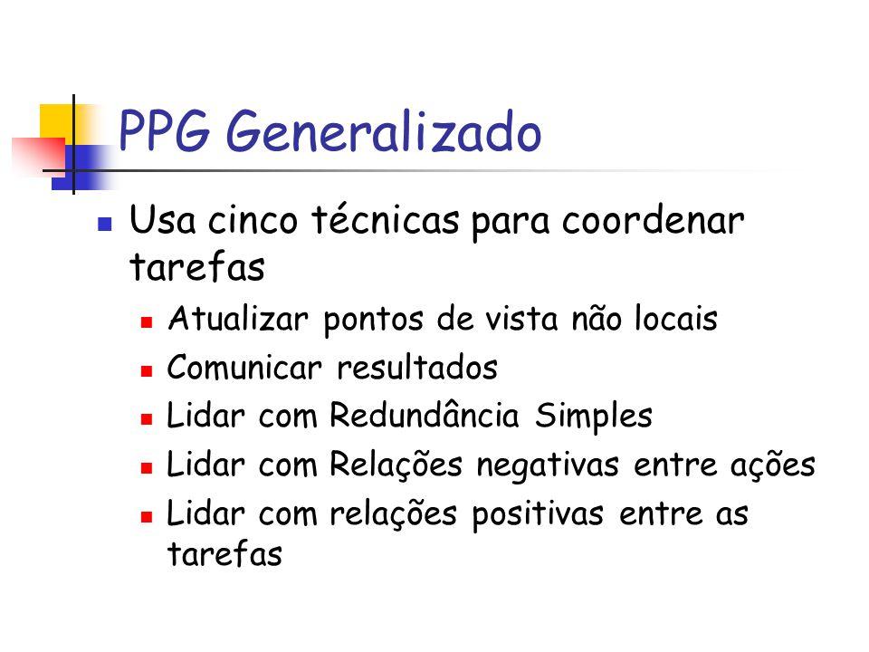 PPG Generalizado Usa cinco técnicas para coordenar tarefas Atualizar pontos de vista não locais Comunicar resultados Lidar com Redundância Simples Lid