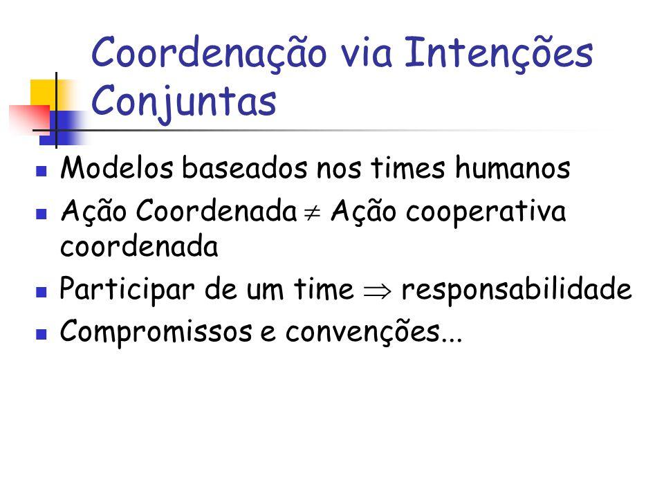 Coordenação via Intenções Conjuntas Modelos baseados nos times humanos Ação Coordenada  Ação cooperativa coordenada Participar de um time  responsab
