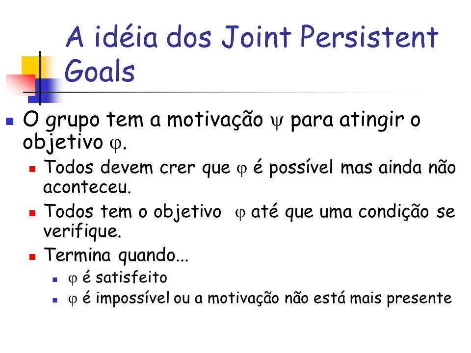 A idéia dos Joint Persistent Goals O grupo tem a motivação  para atingir o objetivo . Todos devem crer que  é possível mas ainda não aconteceu. Tod