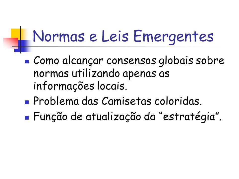 Normas e Leis Emergentes Como alcançar consensos globais sobre normas utilizando apenas as informações locais. Problema das Camisetas coloridas. Funçã