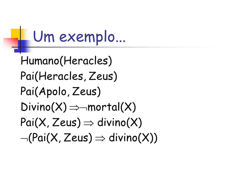Um exemplo... Humano(Heracles) Pai(Heracles, Zeus) Pai(Apolo, Zeus) Divino(X)  mortal(X) Pai(X, Zeus)  divino(X)  (Pai(X, Zeus)  divino(X))