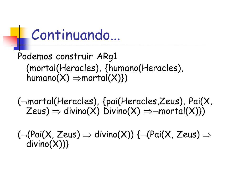 Continuando... Podemos construir ARg1 (mortal(Heracles), {humano(Heracles), humano(X)  mortal(X)}) (  mortal(Heracles), {pai(Heracles,Zeus), Pai(X,