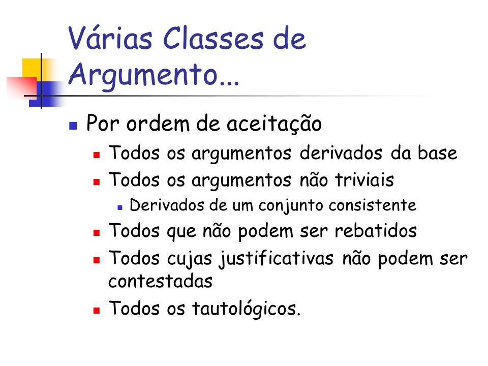 Várias Classes de Argumento... Por ordem de aceitação Todos os argumentos derivados da base Todos os argumentos não triviais Derivados de um conjunto