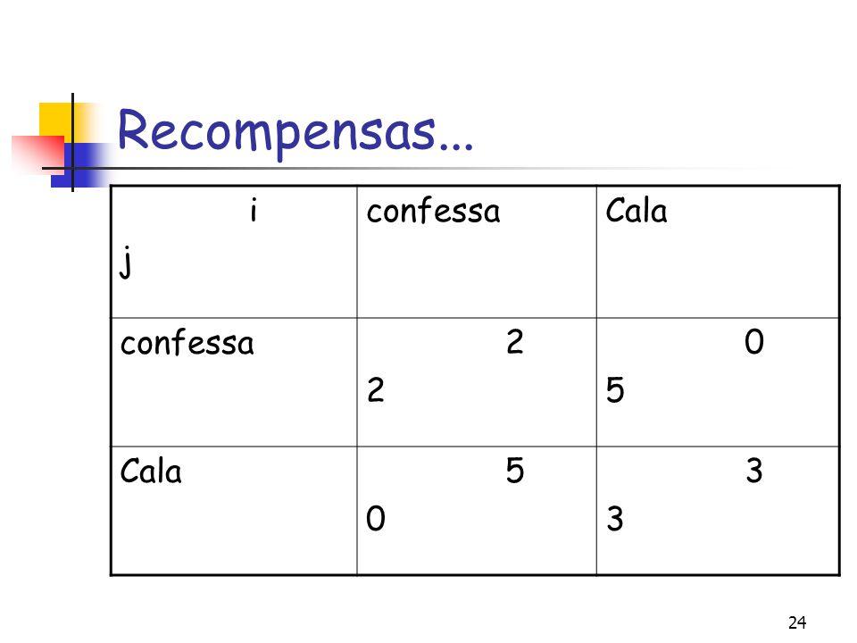 24 Recompensas... i j confessaCala confessa 2 0 5 Cala 5 0 3