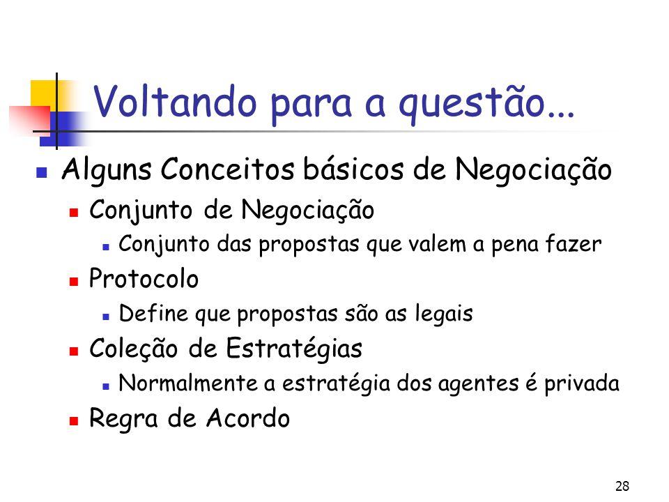 28 Voltando para a questão... Alguns Conceitos básicos de Negociação Conjunto de Negociação Conjunto das propostas que valem a pena fazer Protocolo De