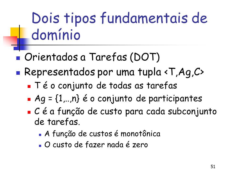 51 Dois tipos fundamentais de domínio Orientados a Tarefas (DOT) Representados por uma tupla T é o conjunto de todas as tarefas Ag = {1,..,n} é o conj