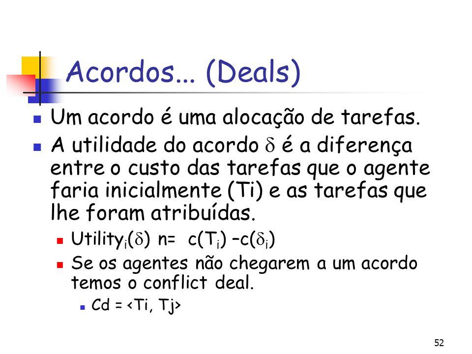 52 Acordos... (Deals) Um acordo é uma alocação de tarefas. A utilidade do acordo  é a diferença entre o custo das tarefas que o agente faria inicialm