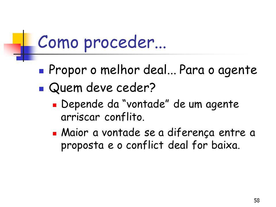 """58 Como proceder... Propor o melhor deal... Para o agente Quem deve ceder? Depende da """"vontade"""" de um agente arriscar conflito. Maior a vontade se a d"""