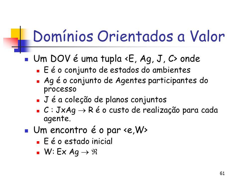61 Domínios Orientados a Valor Um DOV é uma tupla onde E é o conjunto de estados do ambientes Ag é o conjunto de Agentes participantes do processo J é