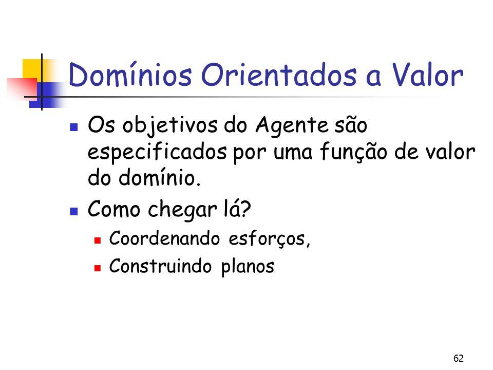 62 Domínios Orientados a Valor Os objetivos do Agente são especificados por uma função de valor do domínio. Como chegar lá? Coordenando esforços, Cons