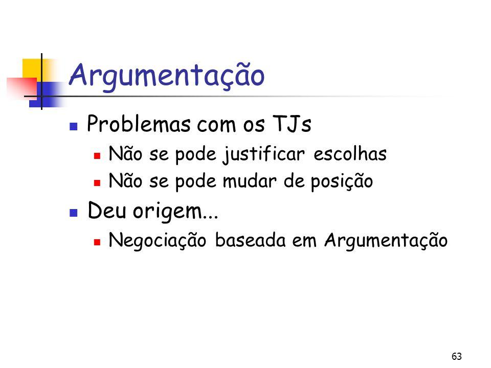 63 Argumentação Problemas com os TJs Não se pode justificar escolhas Não se pode mudar de posição Deu origem... Negociação baseada em Argumentação