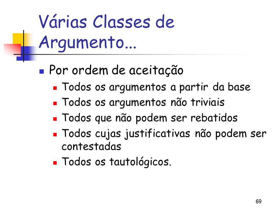 69 Várias Classes de Argumento... Por ordem de aceitação Todos os argumentos a partir da base Todos os argumentos não triviais Todos que não podem ser