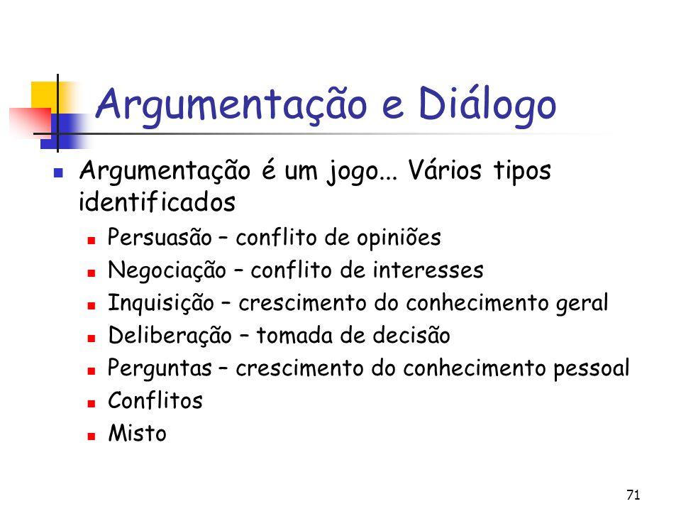 71 Argumentação e Diálogo Argumentação é um jogo... Vários tipos identificados Persuasão – conflito de opiniões Negociação – conflito de interesses In
