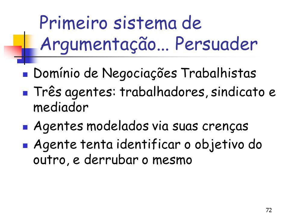 72 Primeiro sistema de Argumentação... Persuader Domínio de Negociações Trabalhistas Três agentes: trabalhadores, sindicato e mediador Agentes modelad