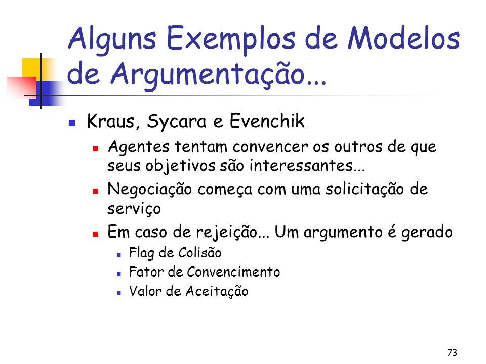 73 Alguns Exemplos de Modelos de Argumentação... Kraus, Sycara e Evenchik Agentes tentam convencer os outros de que seus objetivos são interessantes..