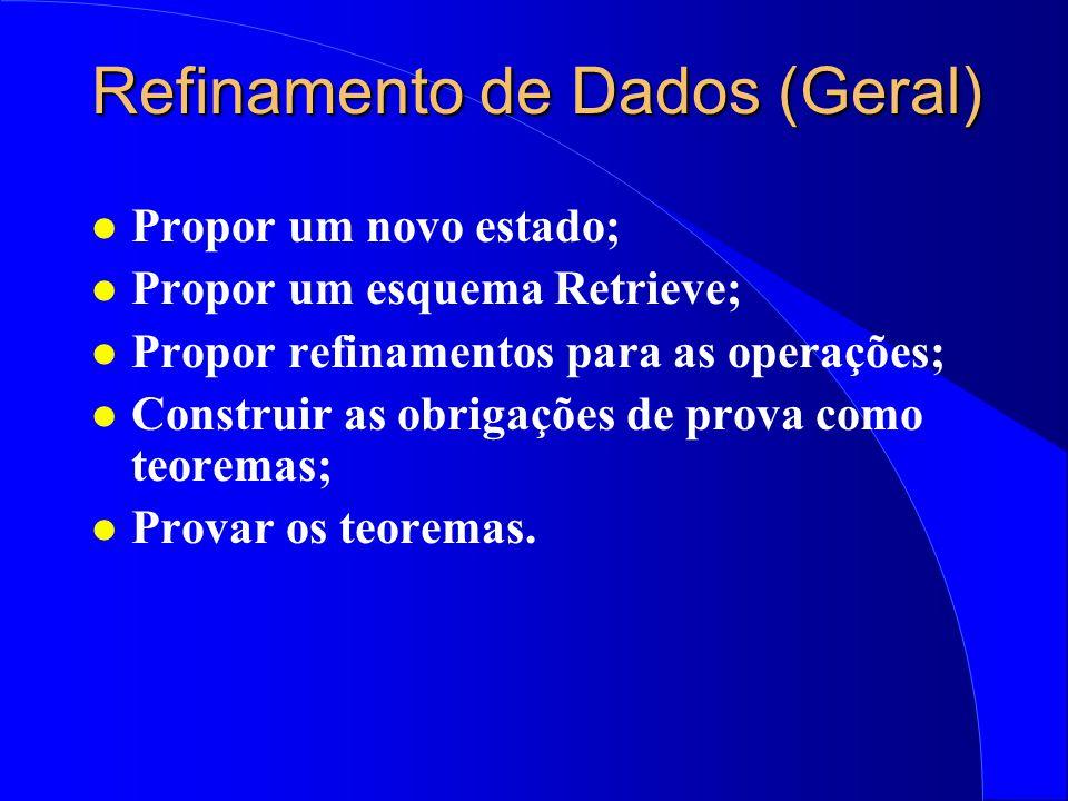 Refinamento de Dados (Geral) l Propor um novo estado; l Propor um esquema Retrieve; l Propor refinamentos para as operações; l Construir as obrigações de prova como teoremas; l Provar os teoremas.