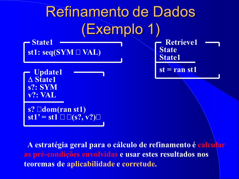 Refinamento de Dados (Exemplo 1) Retrieve1 State State1 st = ran st1 State1 st1: seq(SYM  VAL) Update1  State1 s?: SYM v?: VAL s.