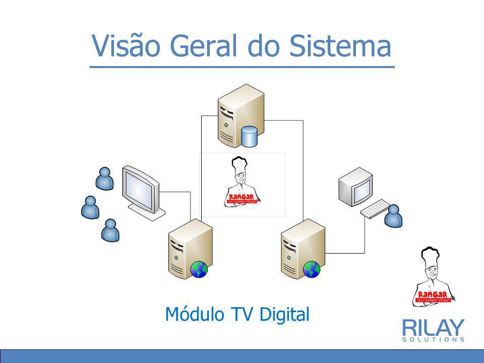 Visão Geral do Sistema Módulo TV Digital