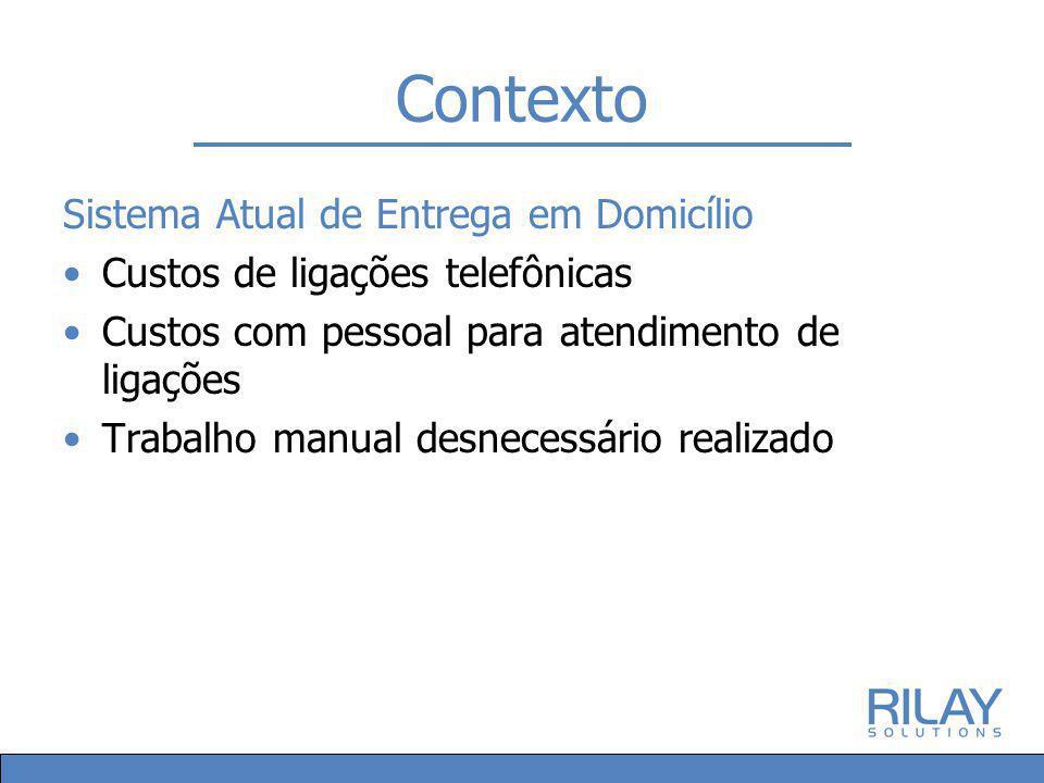 Contexto Sistema Atual de Entrega em Domicílio Custos de ligações telefônicas Custos com pessoal para atendimento de ligações Trabalho manual desnecessário realizado
