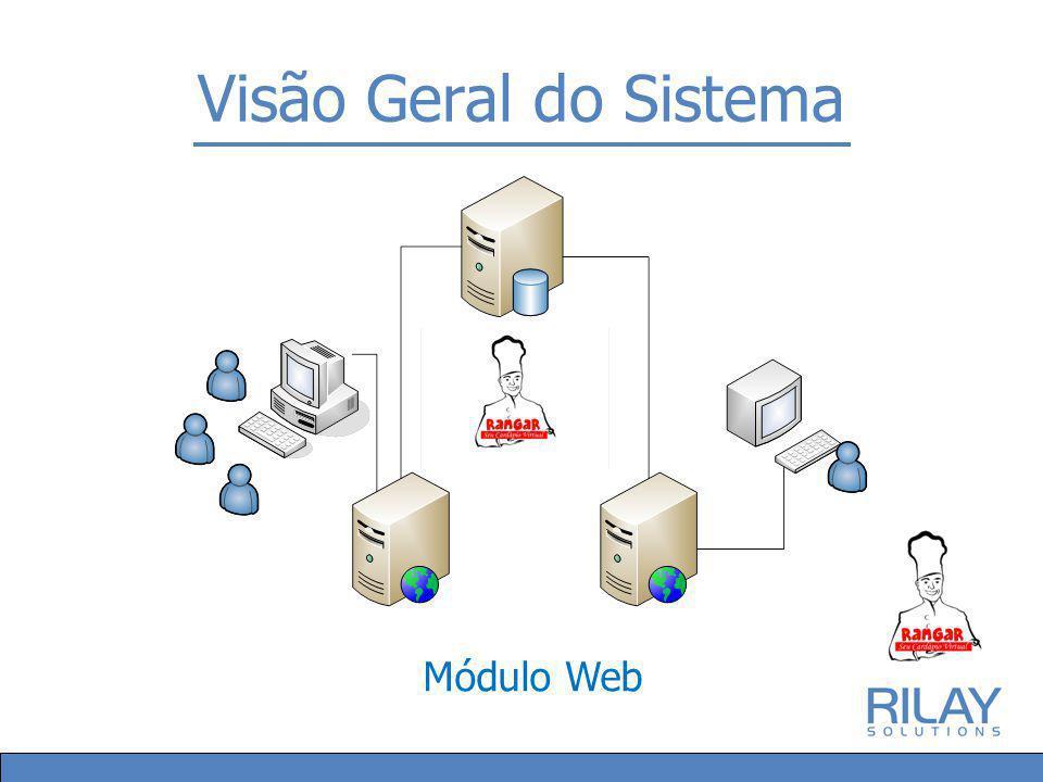 Visão Geral do Sistema Módulo Web