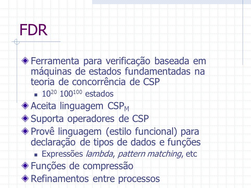 FDR Ferramenta para verificação baseada em máquinas de estados fundamentadas na teoria de concorrência de CSP 10 20 100 100 estados Aceita linguagem C