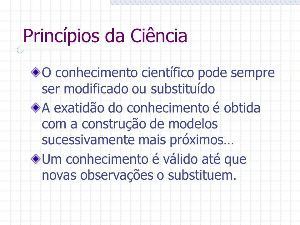 Princípios da Ciência O conhecimento científico pode sempre ser modificado ou substituído A exatidão do conhecimento é obtida com a construção de mode