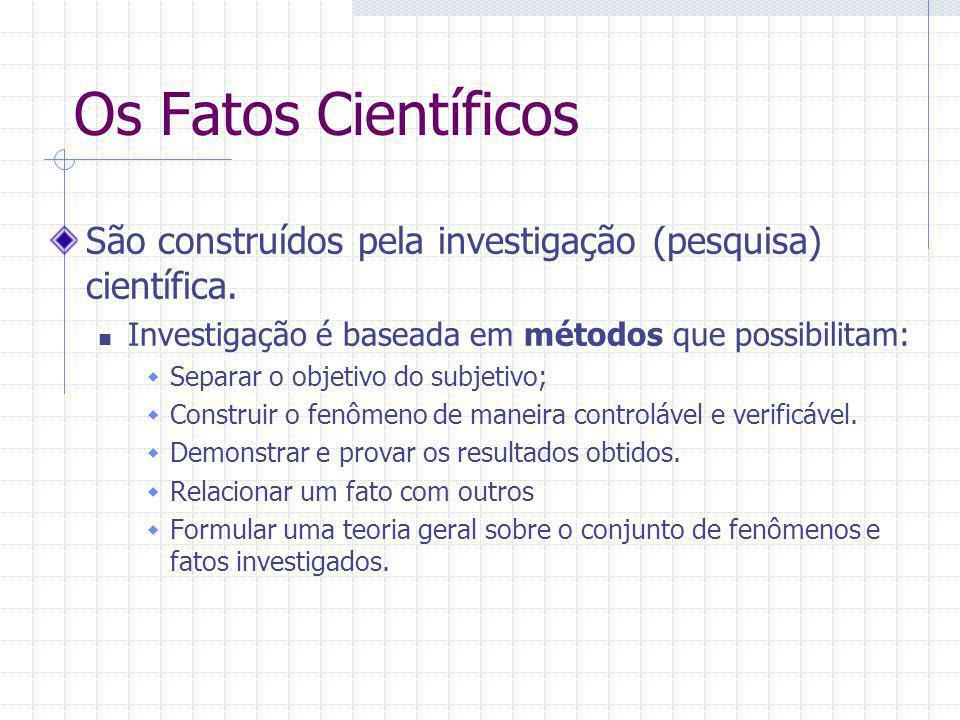 Os Fatos Científicos São construídos pela investigação (pesquisa) científica. Investigação é baseada em métodos que possibilitam:  Separar o objetivo