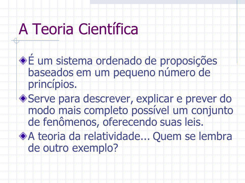 A Teoria Científica É um sistema ordenado de proposições baseados em um pequeno número de princípios. Serve para descrever, explicar e prever do modo