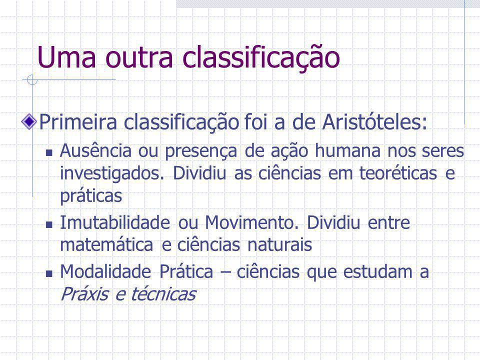 Uma outra classificação Primeira classificação foi a de Aristóteles: Ausência ou presença de ação humana nos seres investigados. Dividiu as ciências e