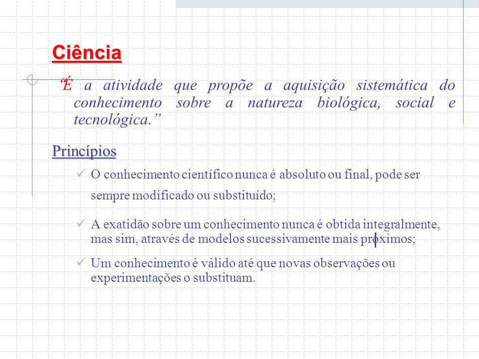 """Ciência """" É a atividade que propõe a aquisição sistemática do conhecimento sobre a natureza biológica, social e tecnológica."""" Princípios O conheciment"""