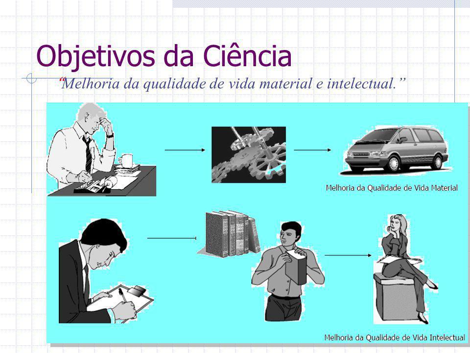 """"""" Melhoria da qualidade de vida material e intelectual."""" Objetivos da Ciência"""