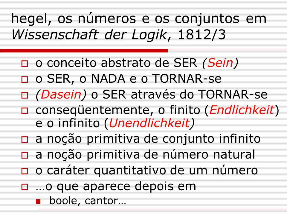 hegel, os números e os conjuntos em Wissenschaft der Logik, 1812/3  o conceito abstrato de SER (Sein)  o SER, o NADA e o TORNAR-se  (Dasein) o SER