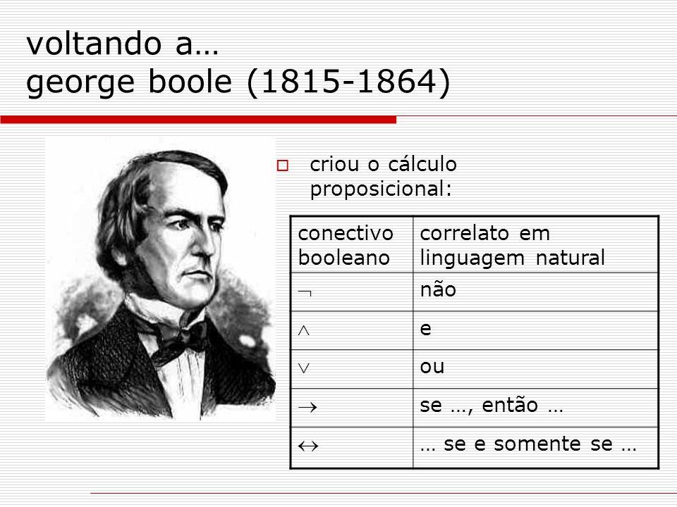 voltando a… george boole (1815-1864)  criou o cálculo proposicional: conectivo booleano correlato em linguagem natural  não  e  ou  se …, então …