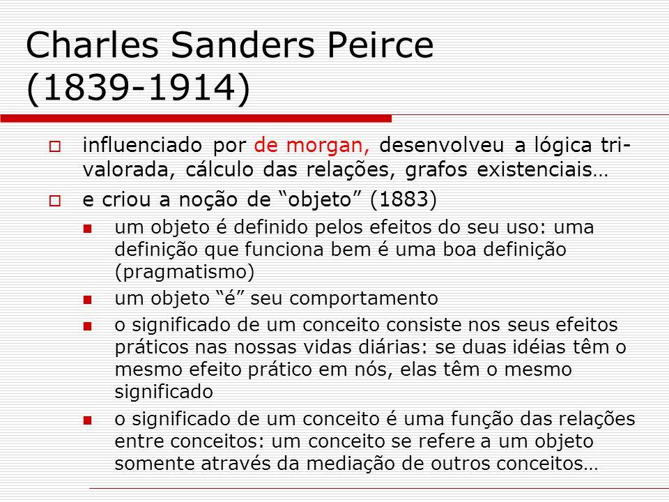 Charles Sanders Peirce (1839-1914)  influenciado por de morgan, desenvolveu a lógica tri- valorada, cálculo das relações, grafos existenciais…  e cr