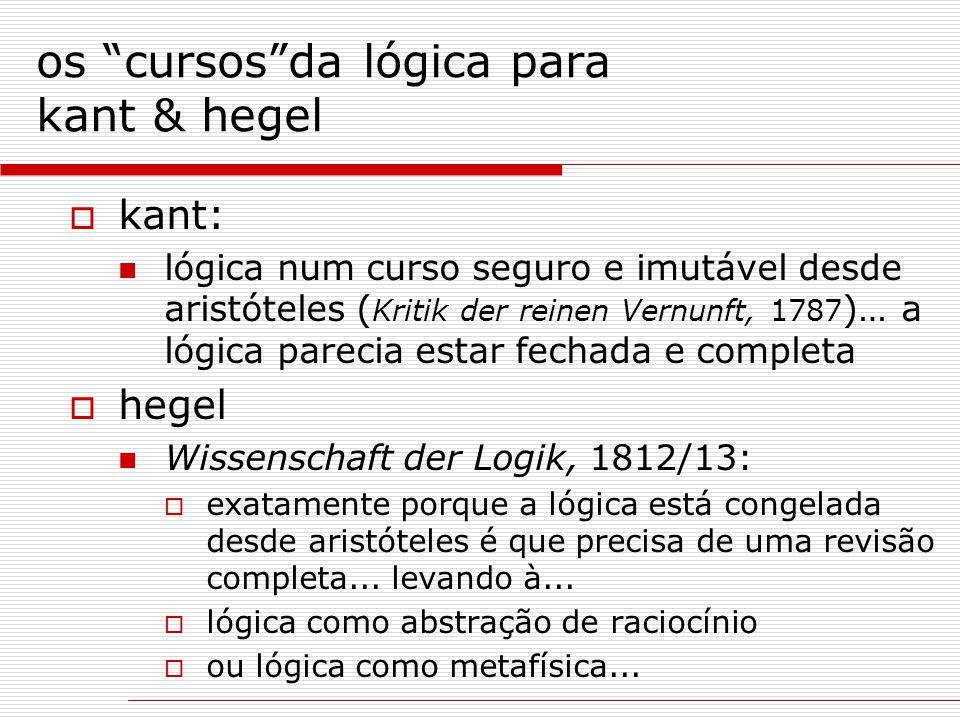 """os """"cursos""""da lógica para kant & hegel  kant: lógica num curso seguro e imutável desde aristóteles ( Kritik der reinen Vernunft, 1787 )… a lógica par"""