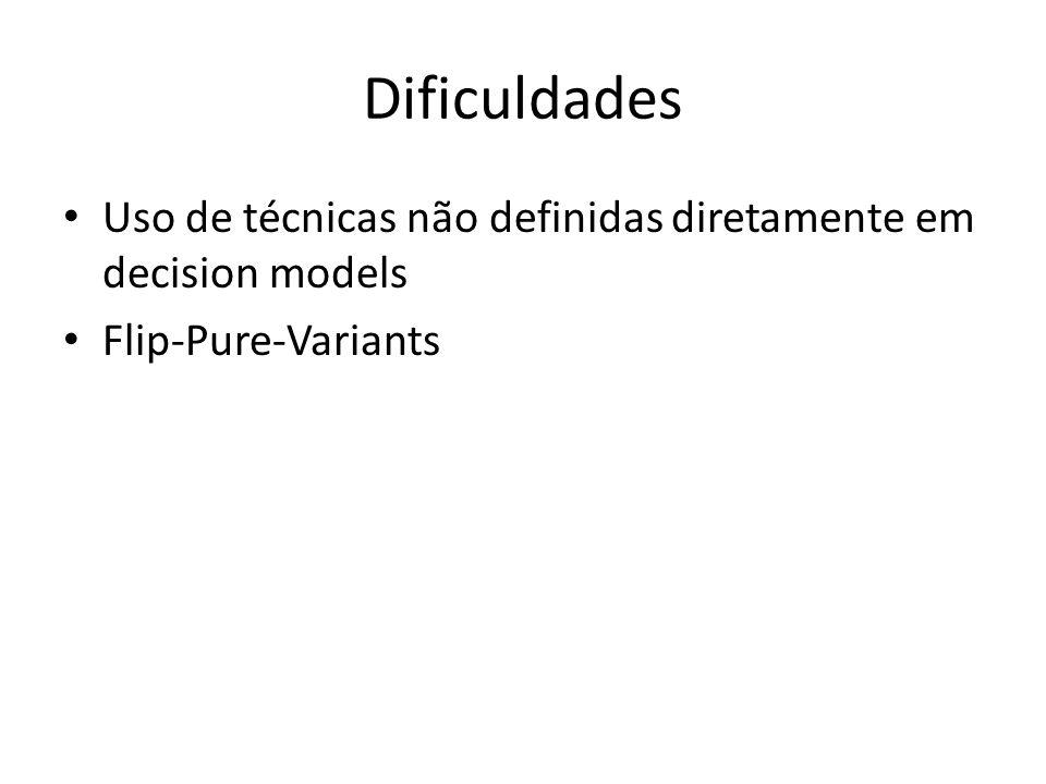Dificuldades Uso de técnicas não definidas diretamente em decision models Flip-Pure-Variants