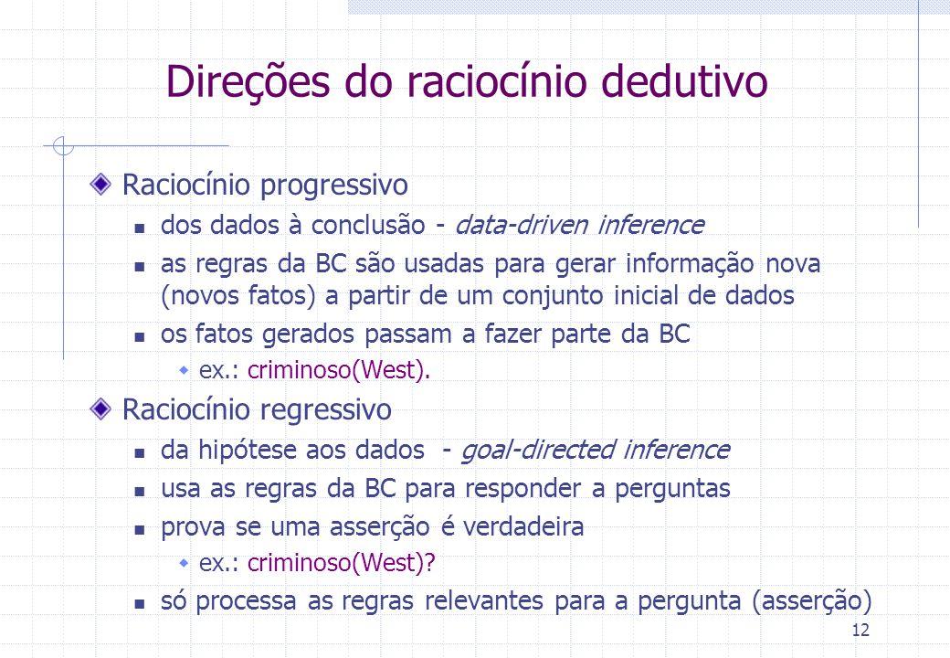 12 Direções do raciocínio dedutivo Raciocínio progressivo dos dados à conclusão - data-driven inference as regras da BC são usadas para gerar informação nova (novos fatos) a partir de um conjunto inicial de dados os fatos gerados passam a fazer parte da BC  ex.: criminoso(West).