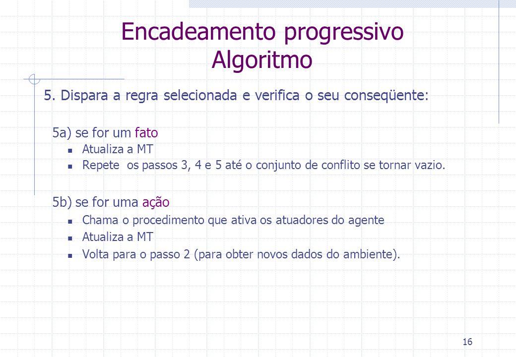 16 Encadeamento progressivo Algoritmo 5. Dispara a regra selecionada e verifica o seu conseqüente: 5a) se for um fato Atualiza a MT Repete os passos 3