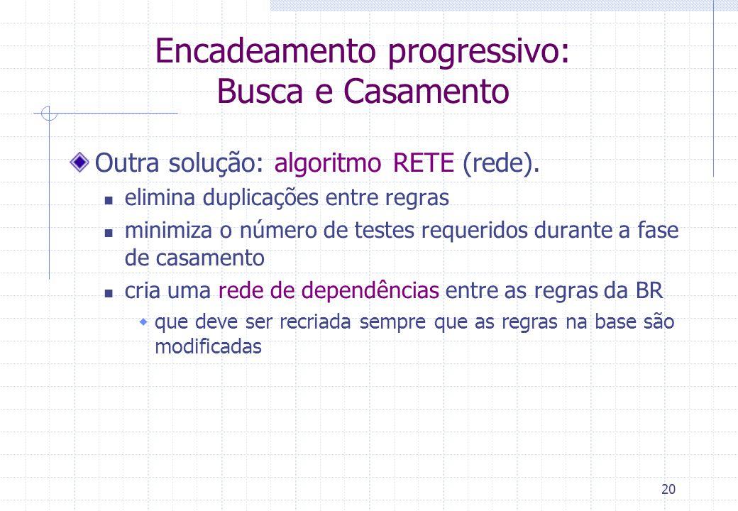 20 Encadeamento progressivo: Busca e Casamento Outra solução: algoritmo RETE (rede). elimina duplicações entre regras minimiza o número de testes requ
