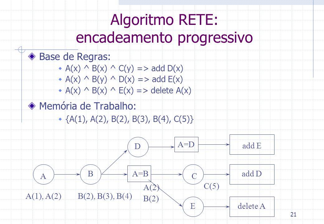 21 A BA=B D C E add E add D delete A A(1), A(2)B(2), B(3), B(4) A(2) B(2) C(5) A=D Algoritmo RETE: encadeamento progressivo Base de Regras:  A(x) ^ B(x) ^ C(y) => add D(x)  A(x) ^ B(y) ^ D(x) => add E(x)  A(x) ^ B(x) ^ E(x) => delete A(x) Memória de Trabalho:  {A(1), A(2), B(2), B(3), B(4), C(5)}