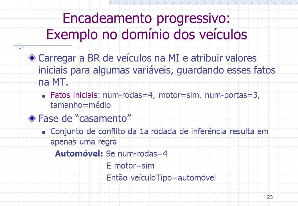 23 Encadeamento progressivo: Exemplo no domínio dos veículos Carregar a BR de veículos na MI e atribuir valores iniciais para algumas variáveis, guardando esses fatos na MT.