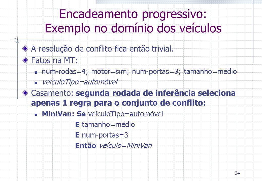 24 Encadeamento progressivo: Exemplo no domínio dos veículos A resolução de conflito fica então trivial. Fatos na MT: num-rodas=4; motor=sim; num-port