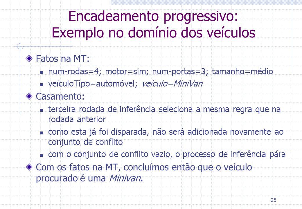 25 Encadeamento progressivo: Exemplo no domínio dos veículos Fatos na MT: num-rodas=4; motor=sim; num-portas=3; tamanho=médio veículoTipo=automóvel; veículo=MiniVan Casamento: terceira rodada de inferência seleciona a mesma regra que na rodada anterior como esta já foi disparada, não será adicionada novamente ao conjunto de conflito com o conjunto de conflito vazio, o processo de inferência pára Com os fatos na MT, concluímos então que o veículo procurado é uma Minivan.