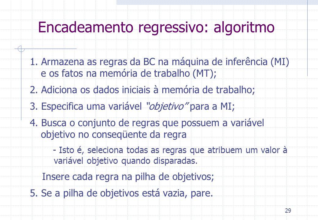 29 Encadeamento regressivo: algoritmo 1. Armazena as regras da BC na máquina de inferência (MI) e os fatos na memória de trabalho (MT); 2. Adiciona os
