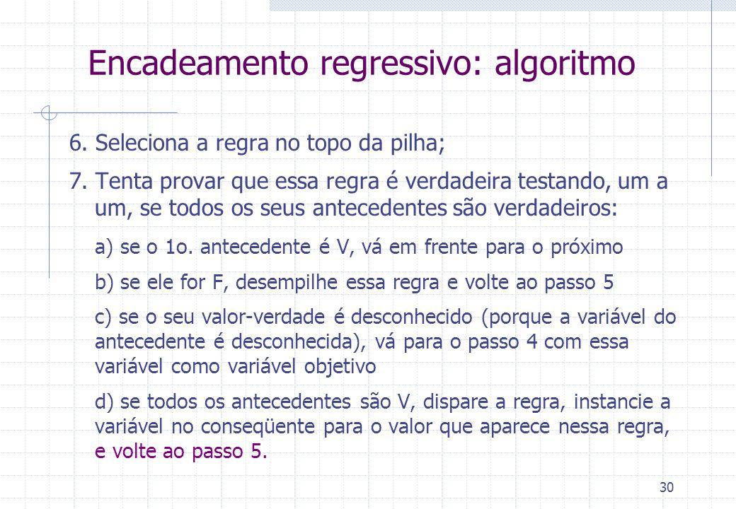 30 Encadeamento regressivo: algoritmo 6. Seleciona a regra no topo da pilha; 7. Tenta provar que essa regra é verdadeira testando, um a um, se todos o