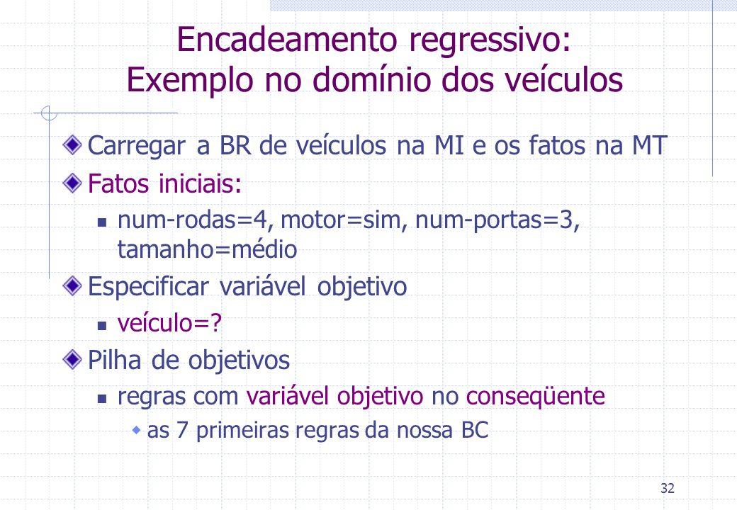 32 Encadeamento regressivo: Exemplo no domínio dos veículos Carregar a BR de veículos na MI e os fatos na MT Fatos iniciais: num-rodas=4, motor=sim, num-portas=3, tamanho=médio Especificar variável objetivo veículo=.